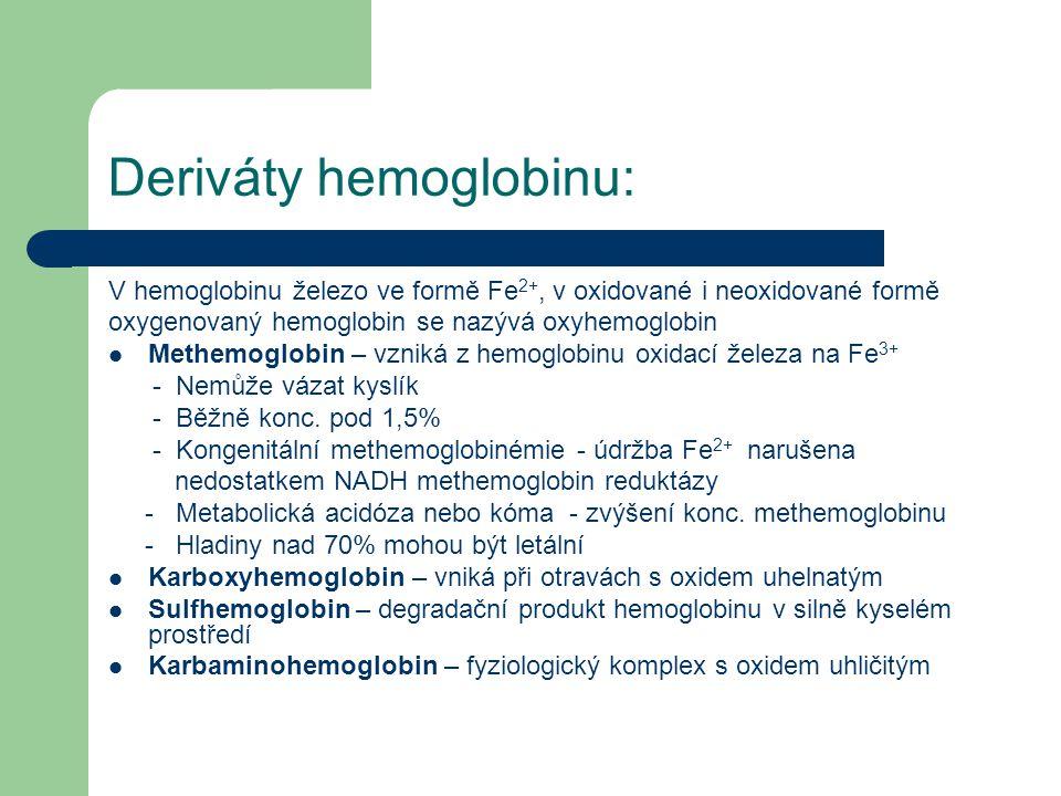 Deriváty hemoglobinu: V hemoglobinu železo ve formě Fe 2+, v oxidované i neoxidované formě oxygenovaný hemoglobin se nazývá oxyhemoglobin Methemoglobi