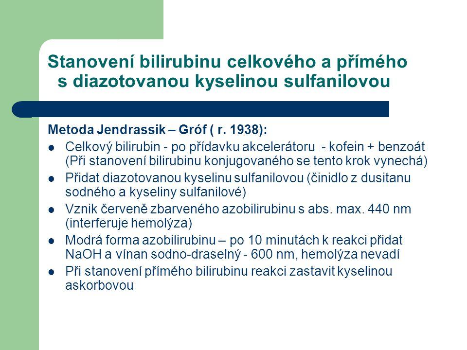 Stanovení bilirubinu celkového a přímého s diazotovanou kyselinou sulfanilovou Metoda Jendrassik – Gróf ( r. 1938): Celkový bilirubin - po přídavku ak