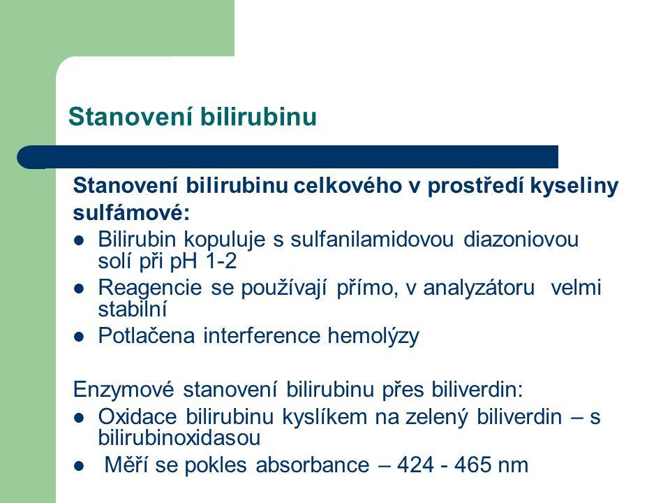 Stanovení bilirubinu Stanovení bilirubinu celkového v prostředí kyseliny sulfámové: Bilirubin kopuluje s sulfanilamidovou diazoniovou solí při pH 1-2