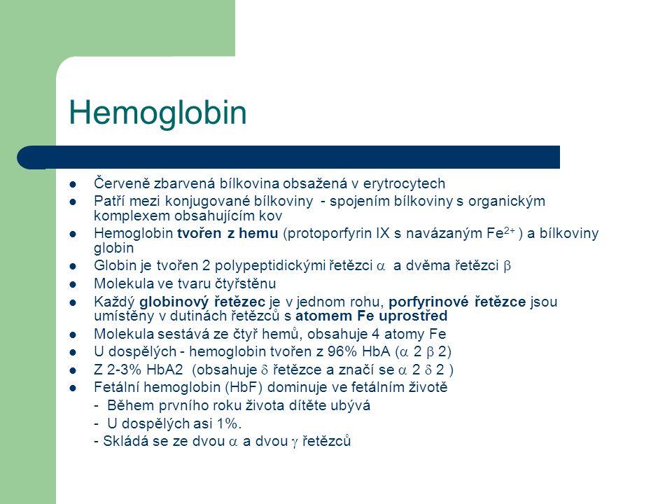 Deriváty hemoglobinu: V hemoglobinu železo ve formě Fe 2+, v oxidované i neoxidované formě oxygenovaný hemoglobin se nazývá oxyhemoglobin Methemoglobin – vzniká z hemoglobinu oxidací železa na Fe 3+ - Nemůže vázat kyslík - Běžně konc.