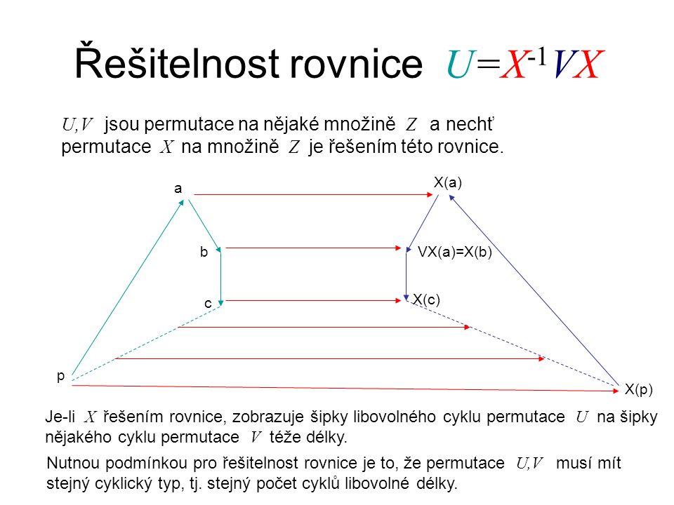 Řešitelnost rovnice U=X -1 VX U,V jsou permutace na nějaké množině Z a nechť permutace X na množině Z je řešením této rovnice.