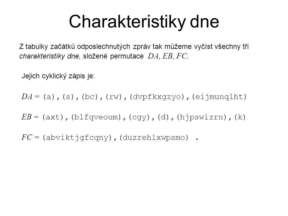 Charakteristiky dne Z tabulky začátků odposlechnutých zpráv tak můžeme vyčíst všechny tři charakteristiky dne, složené permutace DA, EB, FC. Jejich cy
