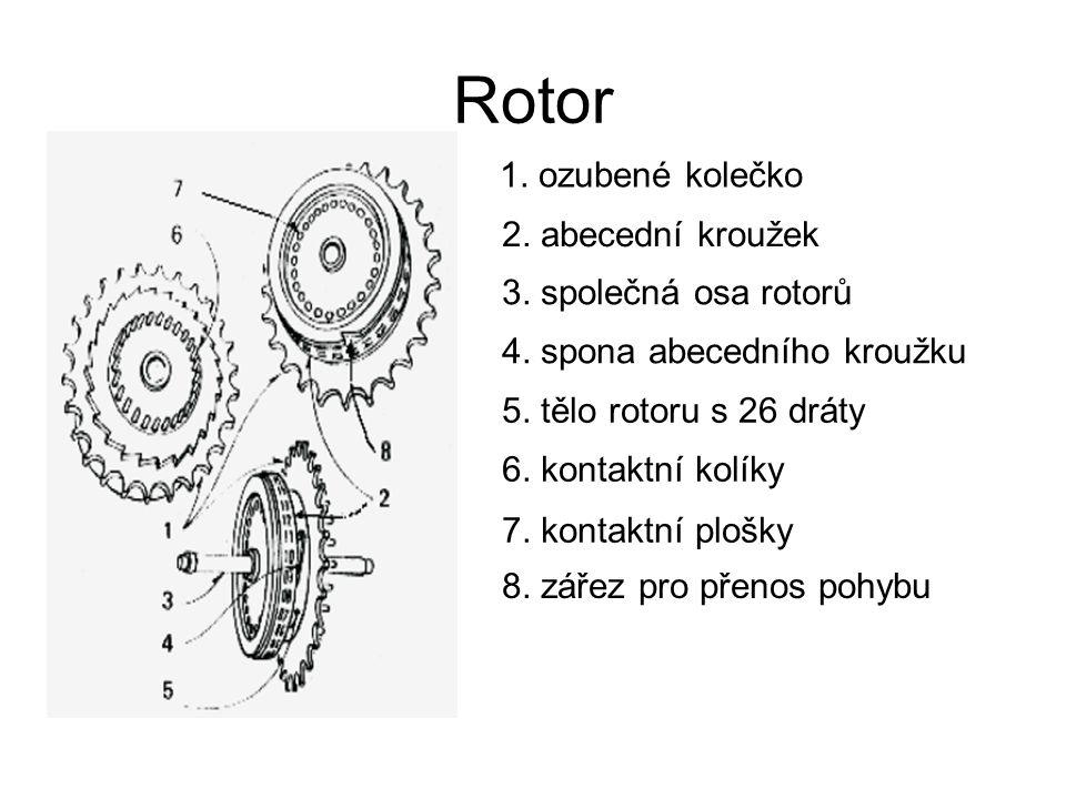 Rotor 1. ozubené kolečko 2. abecední kroužek 3. společná osa rotorů 4. spona abecedního kroužku 5. tělo rotoru s 26 dráty 6. kontaktní kolíky 7. konta