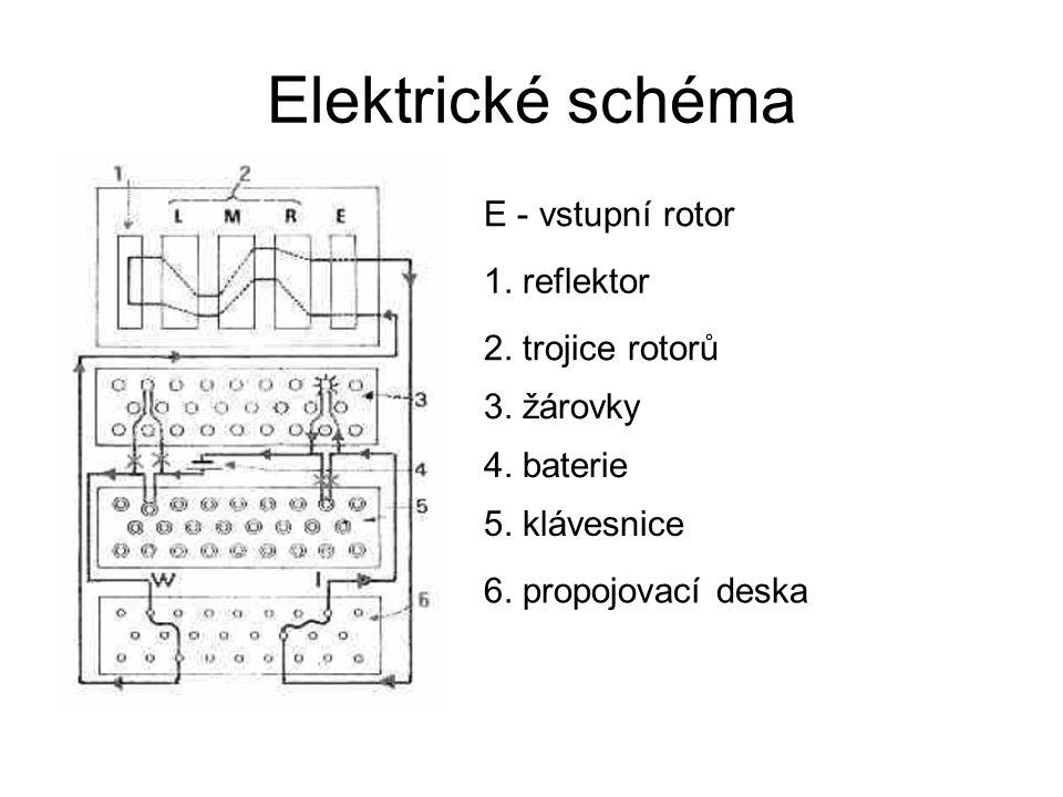 Elektrické schéma 1. reflektor 2. trojice rotorů 3. žárovky 4. baterie 5. klávesnice 6. propojovací deska E - vstupní rotor