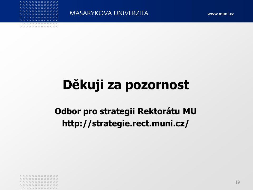 Děkuji za pozornost Odbor pro strategii Rektorátu MU http://strategie.rect.muni.cz/ 19