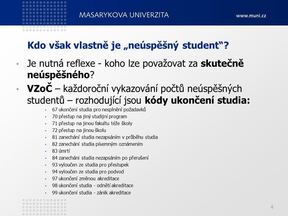 """Kdo však vlastně je """"neúspěšný student ."""