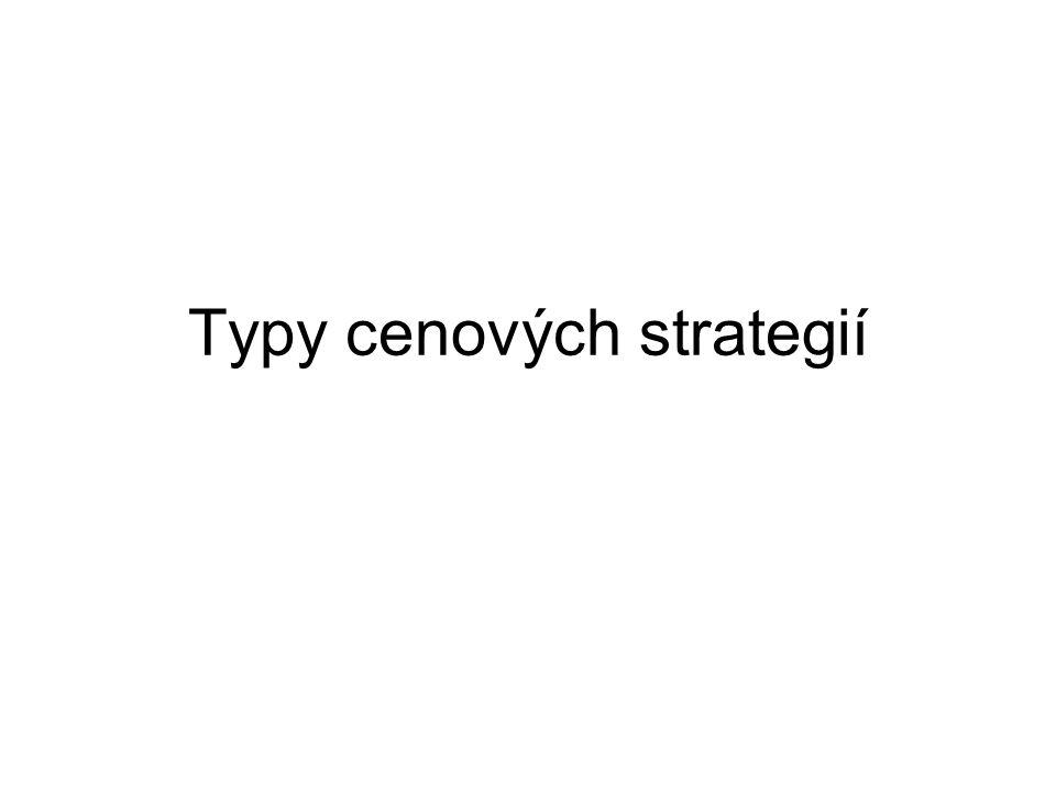 Typy cenových strategií