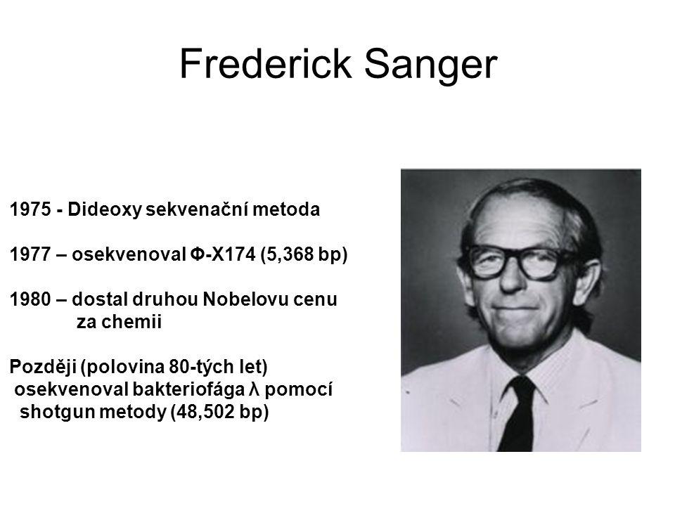 Frederick Sanger 1975 - Dideoxy sekvenační metoda 1977 – osekvenoval Φ-X174 (5,368 bp) 1980 – dostal druhou Nobelovu cenu za chemii Později (polovina