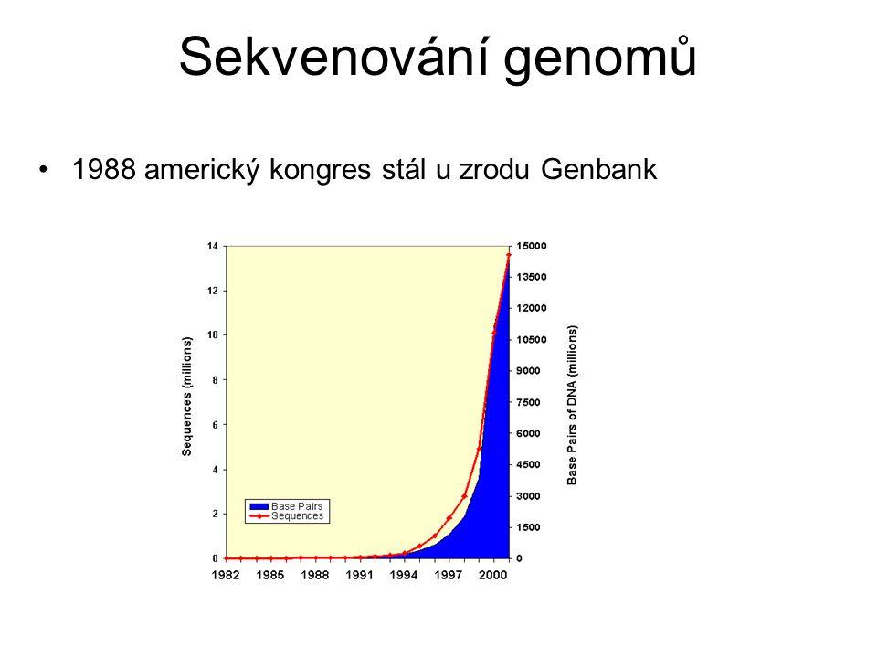 Sekvenování genomů 1988 americký kongres stál u zrodu Genbank