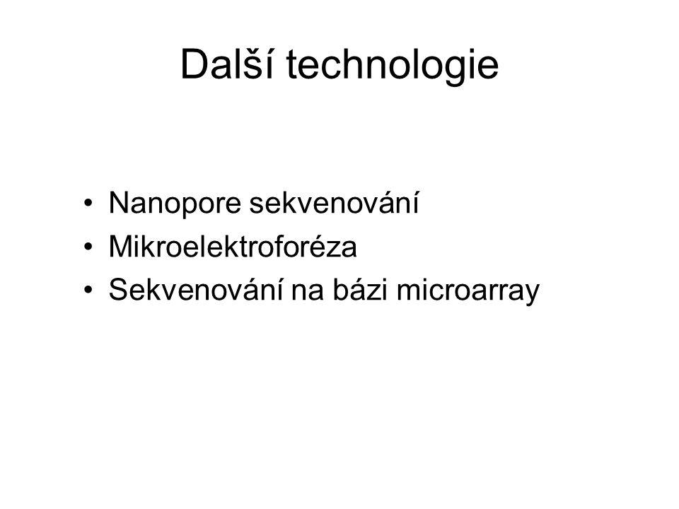 Další technologie Nanopore sekvenování Mikroelektroforéza Sekvenování na bázi microarray