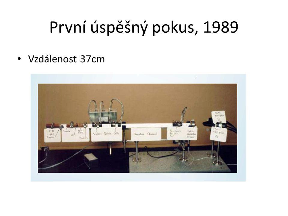 První úspěšný pokus, 1989 Vzdálenost 37cm