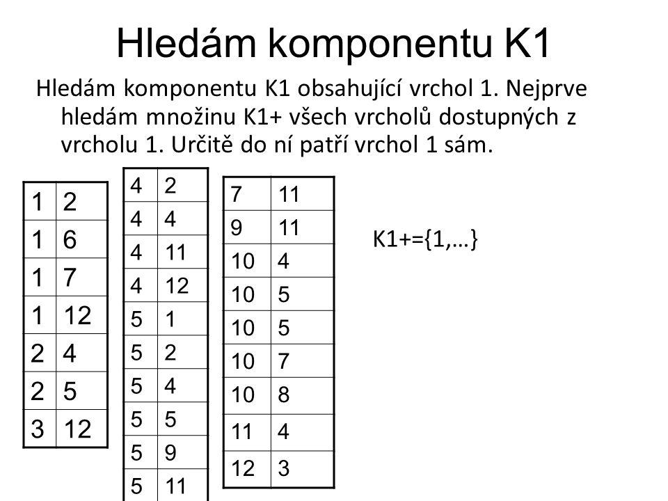 Hledám komponentu K1 Hledám komponentu K1 obsahující vrchol 1. Nejprve hledám množinu K1+ všech vrcholů dostupných z vrcholu 1. Určitě do ní patří vrc