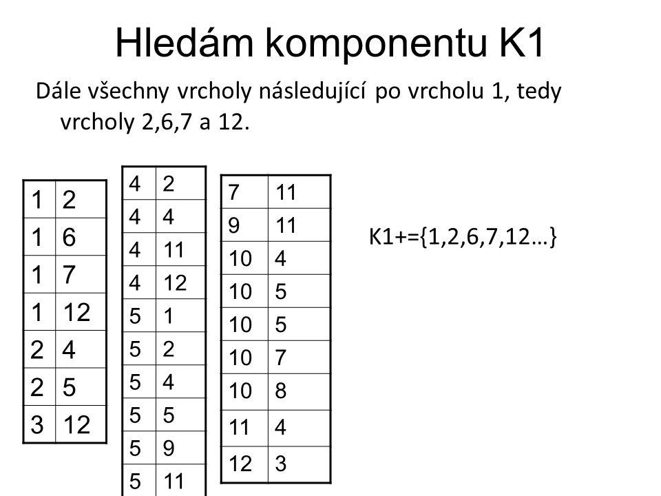 Hledám komponentu K1 Dále všechny vrcholy následující po vrcholu 1, tedy vrcholy 2,6,7 a 12. 12 16 17 112 24 25 3 42 44 411 412 51 52 54 55 59 511 7 9
