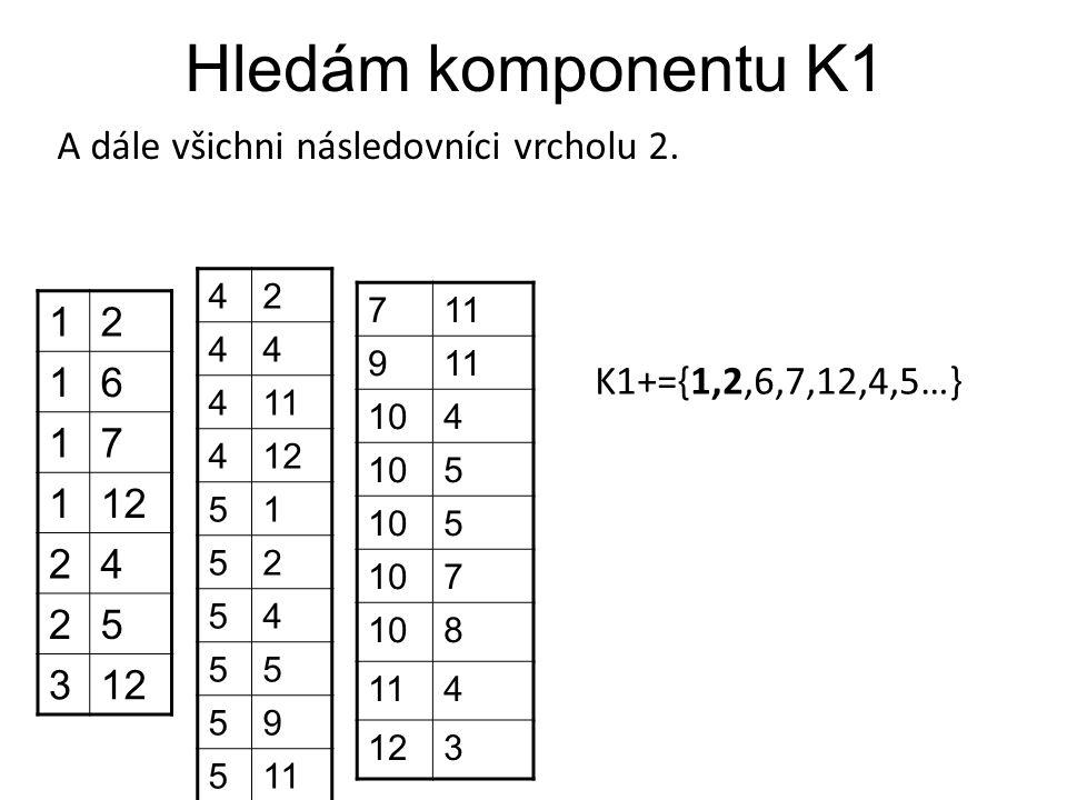 Hledám komponentu K1 A dále všichni následovníci vrcholu 2. 12 16 17 112 24 25 3 42 44 411 412 51 52 54 55 59 511 7 9 104 5 5 7 8 114 123 K1+={1,2,6,7