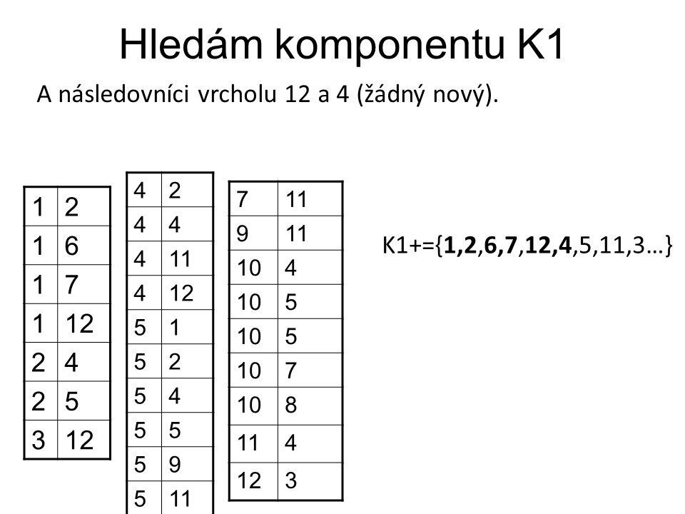 Hledám komponentu K1 A následovníci vrcholu 12 a 4 (žádný nový). 12 16 17 112 24 25 3 42 44 411 412 51 52 54 55 59 511 7 9 104 5 5 7 8 114 123 K1+={1,