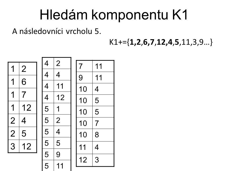 Hledám komponentu K1 A následovníci vrcholu 5. 12 16 17 112 24 25 3 42 44 411 412 51 52 54 55 59 511 7 9 104 5 5 7 8 114 123 K1+={1,2,6,7,12,4,5,11,3,
