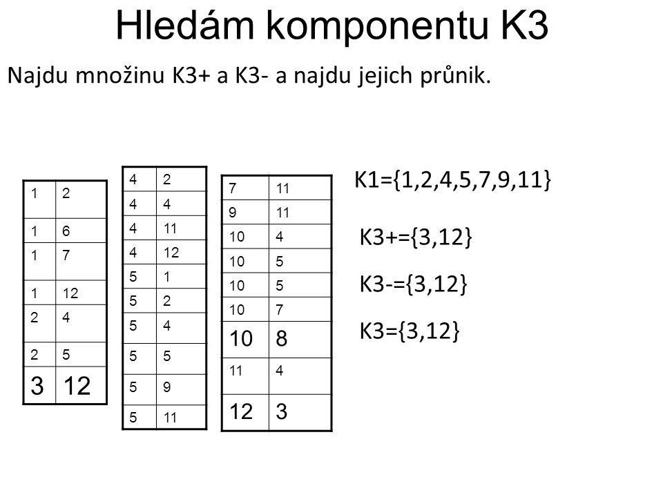 Hledám komponentu K3 Najdu množinu K3+ a K3- a najdu jejich průnik. 12 16 17 112 24 25 3 42 44 411 412 51 52 54 55 59 511 7 9 104 5 5 7 8 114 123 K1={