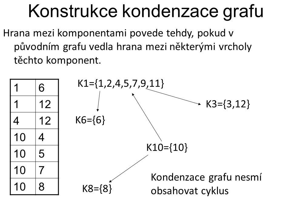 Konstrukce kondenzace grafu Hrana mezi komponentami povede tehdy, pokud v původním grafu vedla hrana mezi některými vrcholy těchto komponent. 16 112 4