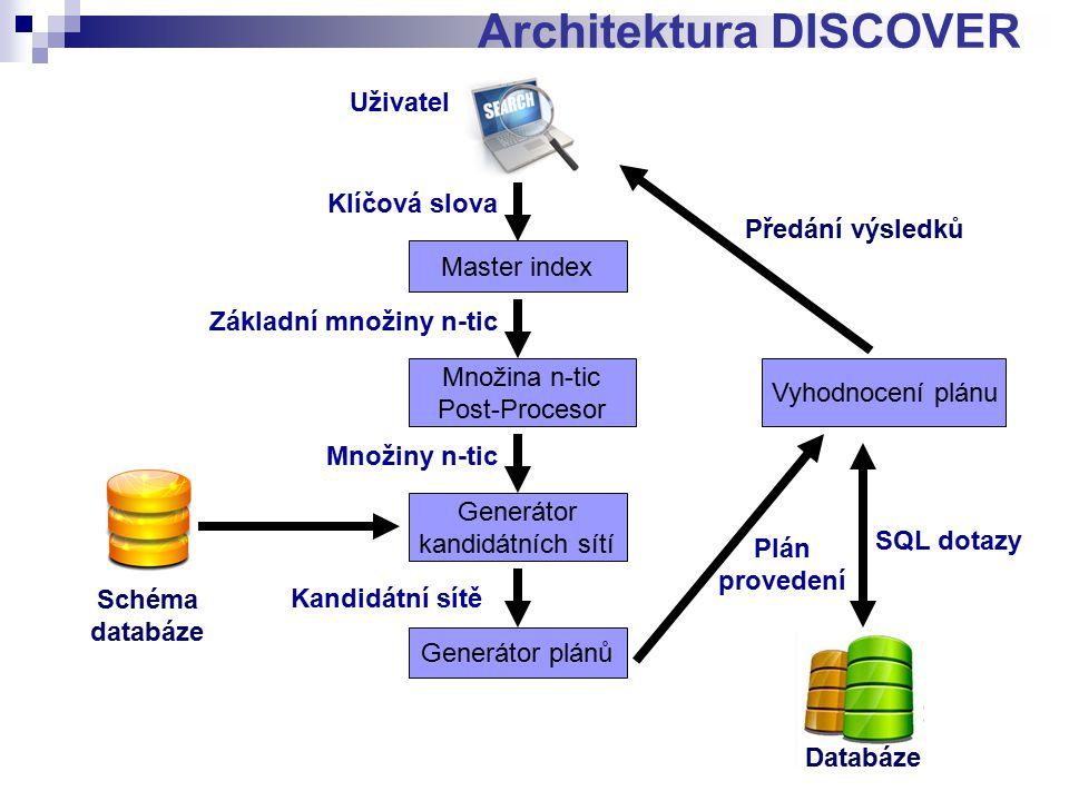 Architektura DISCOVER Master index Množina n-tic Post-Procesor Generátor kandidátních sítí Generátor plánů Vyhodnocení plánu Uživatel Klíčová slova Základní množiny n-tic Schéma databáze Databáze Předání výsledků Kandidátní sítě SQL dotazy Množiny n-tic Plán provedení