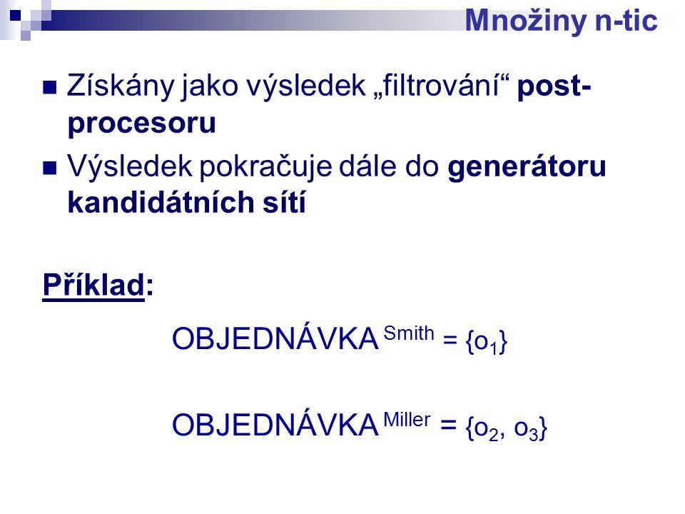 """Získány jako výsledek """"filtrování post- procesoru Výsledek pokračuje dále do generátoru kandidátních sítí Množiny n-tic Příklad: OBJEDNÁVKA Smith = {o 1 } OBJEDNÁVKA Miller = {o 2, o 3 }"""