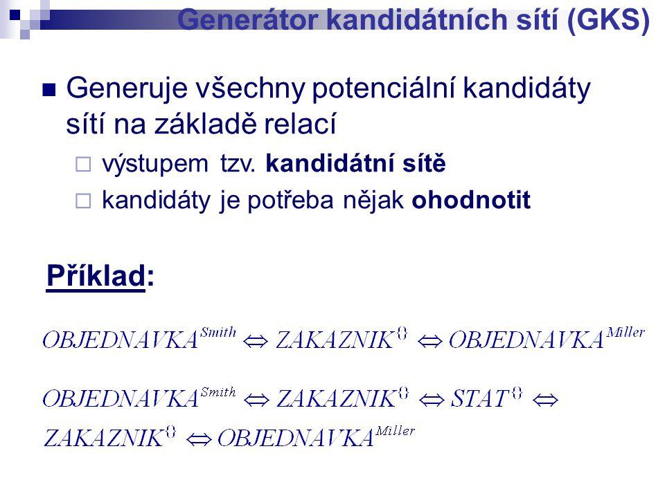Generátor kandidátních sítí (GKS) Generuje všechny potenciální kandidáty sítí na základě relací  výstupem tzv.