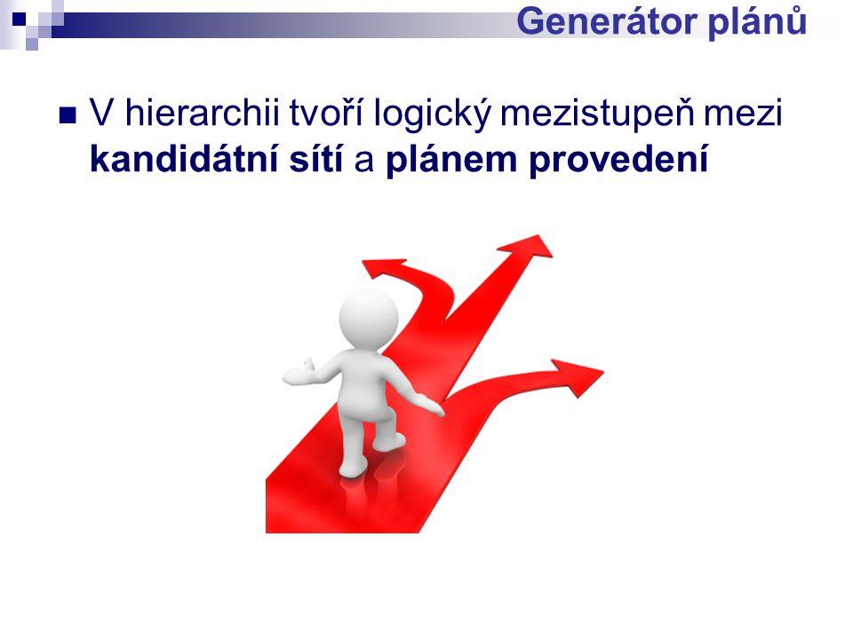 Generátor plánů V hierarchii tvoří logický mezistupeň mezi kandidátní sítí a plánem provedení