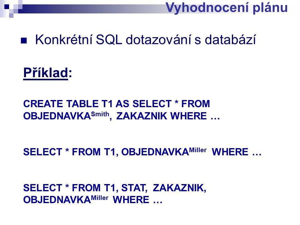 Vyhodnocení plánu Konkrétní SQL dotazování s databází Příklad: CREATE TABLE T1 AS SELECT * FROM OBJEDNAVKA Smith, ZAKAZNIK WHERE … SELECT * FROM T1, OBJEDNAVKA Miller WHERE … SELECT * FROM T1, STAT, ZAKAZNIK, OBJEDNAVKA Miller WHERE …