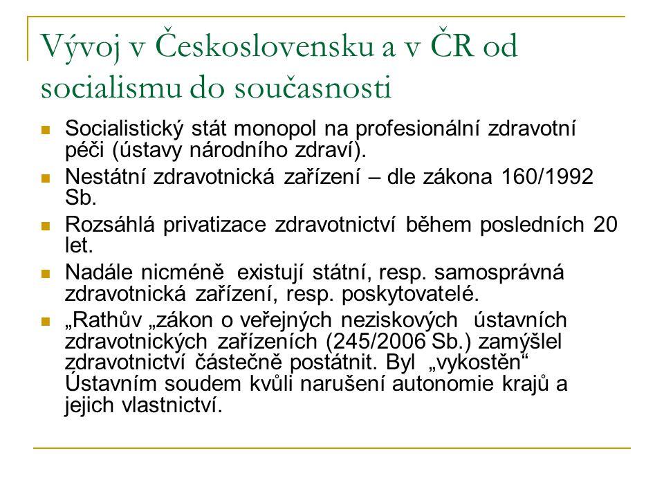 Vývoj v Československu a v ČR od socialismu do současnosti Socialistický stát monopol na profesionální zdravotní péči (ústavy národního zdraví).