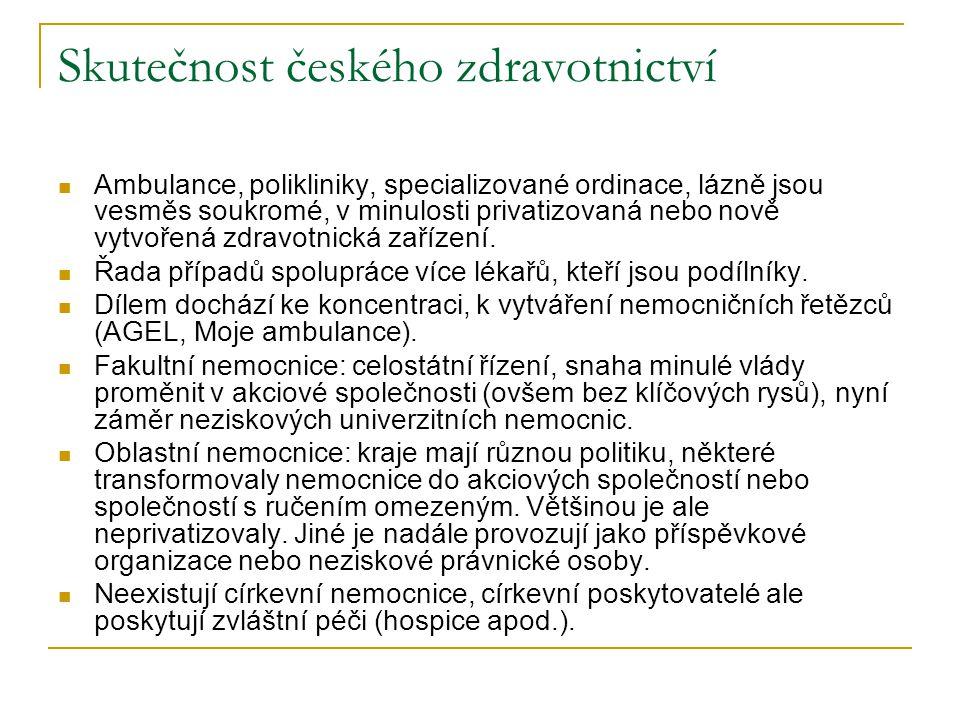 Skutečnost českého zdravotnictví Ambulance, polikliniky, specializované ordinace, lázně jsou vesměs soukromé, v minulosti privatizovaná nebo nově vytvořená zdravotnická zařízení.