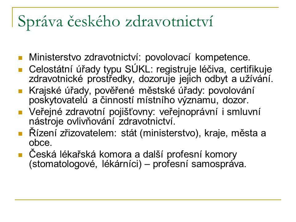Správa českého zdravotnictví Ministerstvo zdravotnictví: povolovací kompetence.