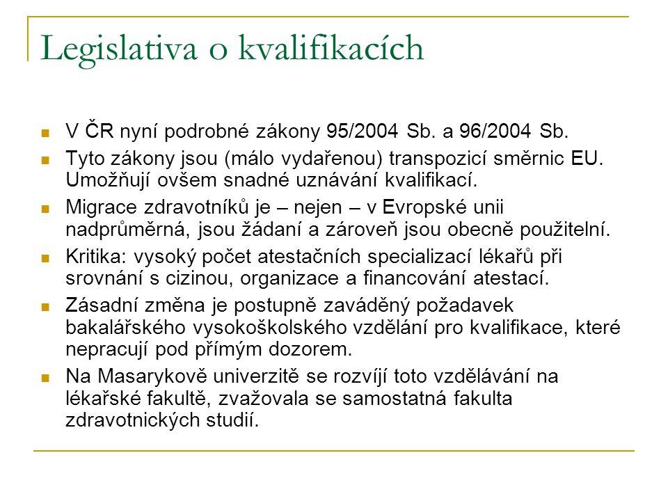 Legislativa o kvalifikacích V ČR nyní podrobné zákony 95/2004 Sb.