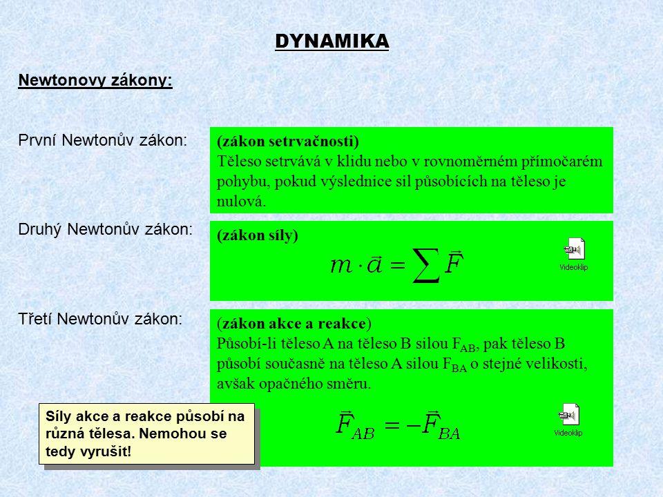 Dynamika – síly Tíhová síla: G = m ·g (N) (není gravitační síla) Tahová síla: T (N) Tlaková normálová síla:N (N) (má směr kolmý k podložce) Třecí síla:F t (N) (orientována proti směru pohybu) G FtFt N T T'T' tíhové pole podložka lanko
