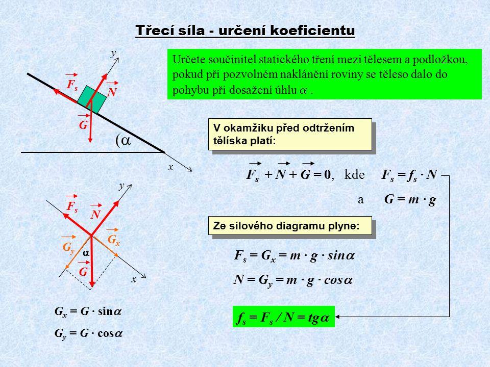 Třecí síla - určení koeficientu Určete součinitel statického tření mezi tělesem a podložkou, pokud při pozvolném naklánění roviny se těleso dalo do po