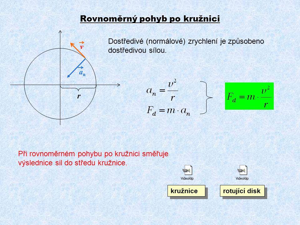 Rovnoměrný pohyb po kružnici Při rovnoměrném pohybu po kružnici směřuje výslednice sil do středu kružnice. anan r Dostředivé (normálové) zrychlení je