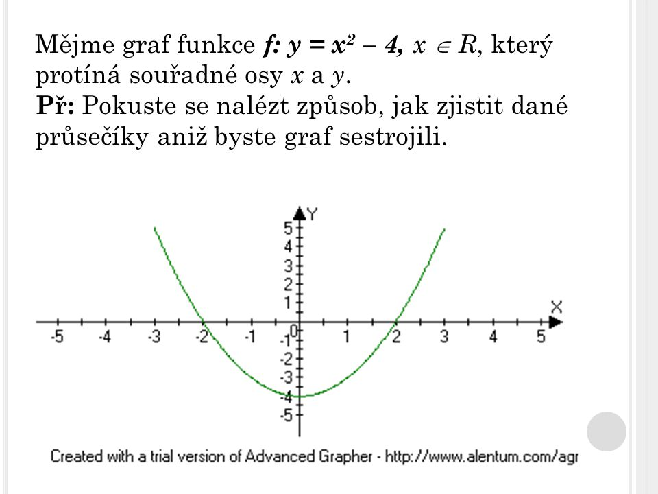 Mějme graf funkce f: y = x 2 – 4, x  R, který protíná souřadné osy x a y. Př: Pokuste se nalézt způsob, jak zjistit dané průsečíky aniž byste graf se