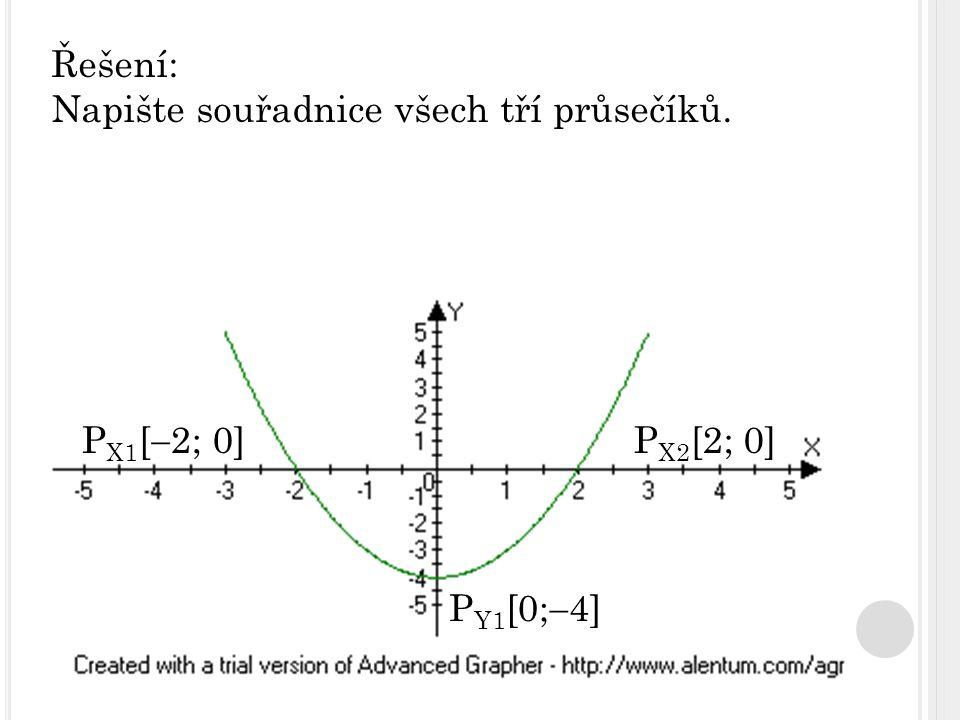 Řešení: Napište souřadnice všech tří průsečíků. P X1 [  2; 0] P Y1 [0;  4] P X2 [2; 0]