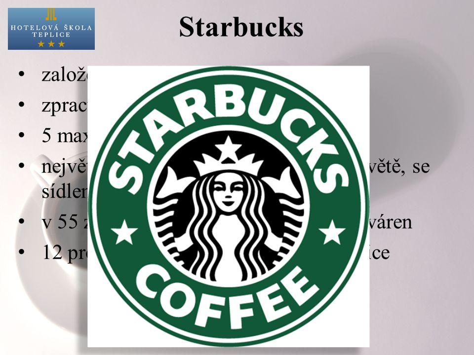 Starbucks založen 1971 zpracuje 160 mil. kg/rok 5 maxi pražíren po celém světě největší obchodní řetězec kaváren na světě, se sídlem v Seattlu v 55 ze