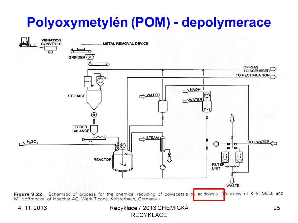 Polyoxymetylén (POM) - depolymerace 4. 11. 2013Recyklace 7 2013 CHEMICKÁ RECYKLACE 25