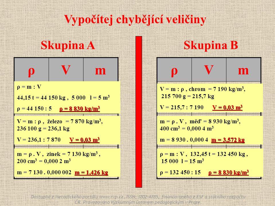 Skupina ASkupina B ρVm chrom . 215 700 g měď 400 cm 3 .