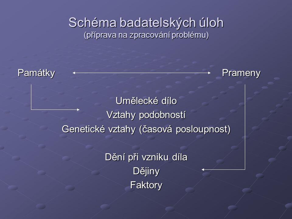 Schéma badatelských úloh (příprava na zpracování problému) PamátkyPrameny Umělecké dílo Vztahy podobností Genetické vztahy (časová posloupnost) Dění při vzniku díla DějinyFaktory