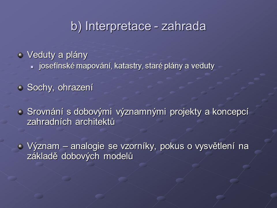 b) Interpretace - zahrada Veduty a plány josefínské mapování, katastry, staré plány a veduty josefínské mapování, katastry, staré plány a veduty Sochy