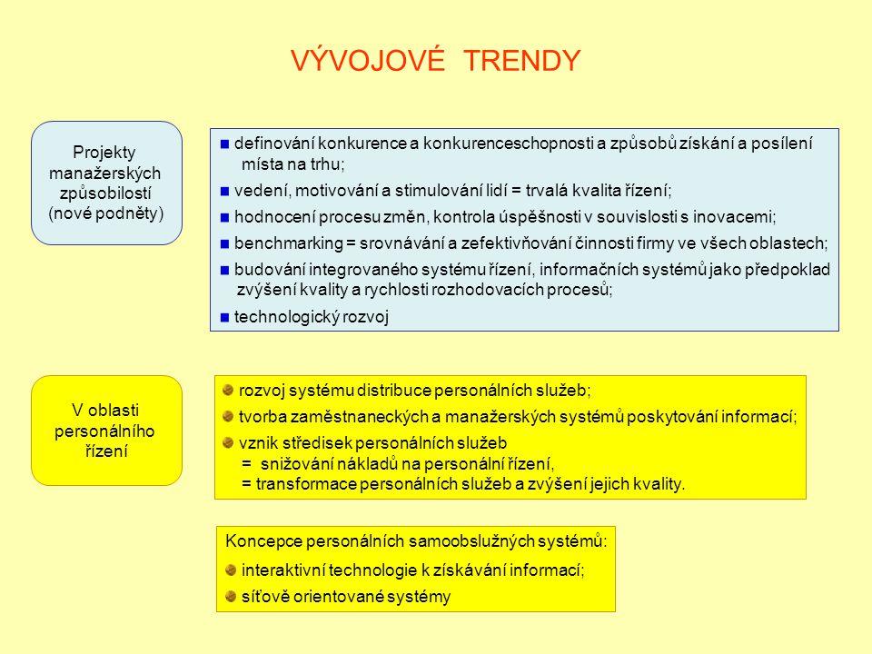 VÝVOJOVÉ TRENDY Projekty manažerských způsobilostí (nové podněty) definování konkurence a konkurenceschopnosti a způsobů získání a posílení místa na t