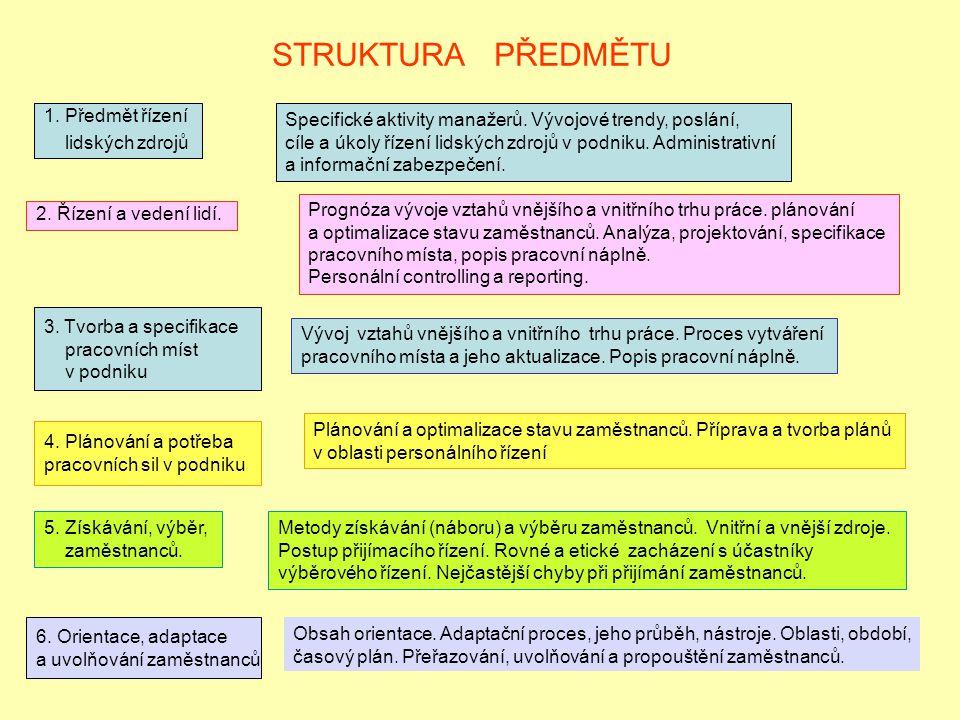 STRUKTURA PŘEDMĚTU 1. Předmět řízení lidských zdrojů Specifické aktivity manažerů. Vývojové trendy, poslání, cíle a úkoly řízení lidských zdrojů v pod