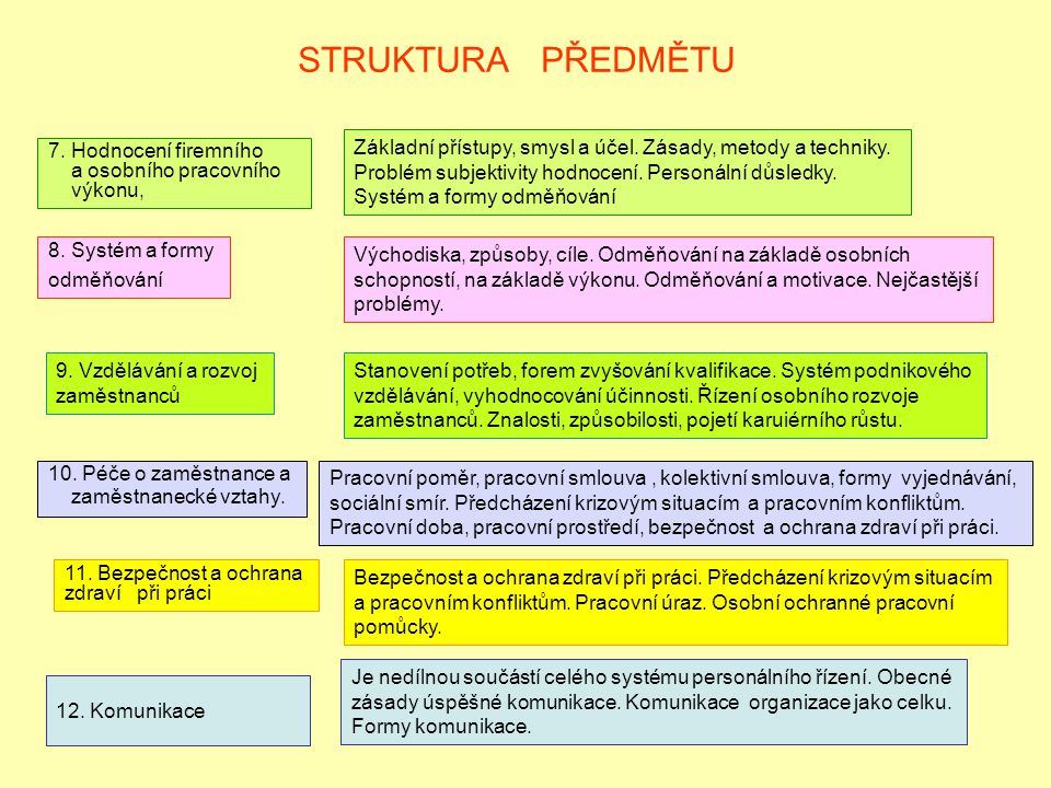 STRUKTURA PŘEDMĚTU 8. Systém a formy odměňování Východiska, způsoby, cíle. Odměňování na základě osobních schopností, na základě výkonu. Odměňování a