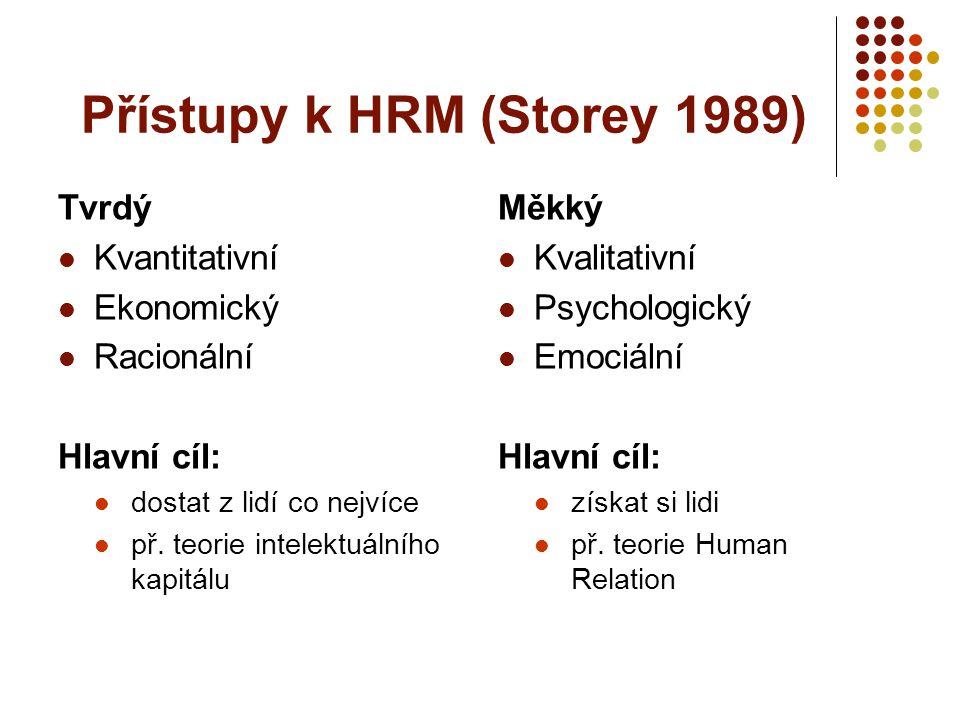 Modely HRM – model shody řídit LZ v souladu se strategií cyklus LZ Výběr Řízení pracovního výkonu Rozvoj Odměňování Pracovní výkon