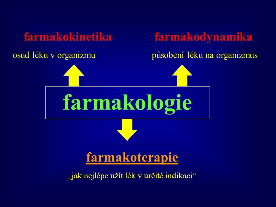 """farmakologie farmakokinetika farmakodynamika osud léku v organizmu působení léku na organizmus farmakoterapie """"jak nejlépe užít lék v určité indikaci"""""""