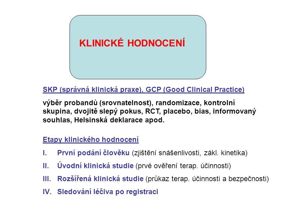 KLINICKÉ HODNOCENÍ SKP (správná klinická praxe), GCP (Good Clinical Practice) výběr probandů (srovnatelnost), randomizace, kontrolní skupina, dvojitě