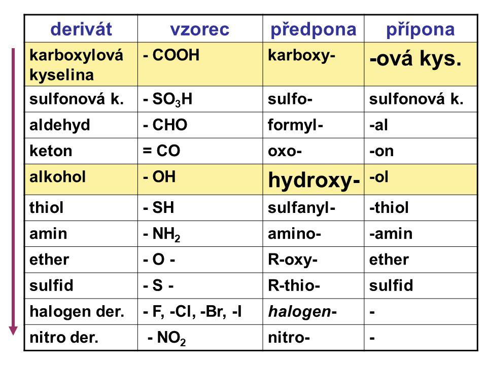 derivátvzorecpředponapřípona karboxylová kyselina - COOHkarboxy- -ová kys. sulfonová k.- SO 3 Hsulfo-sulfonová k. aldehyd- CHOformyl--al keton= COoxo-