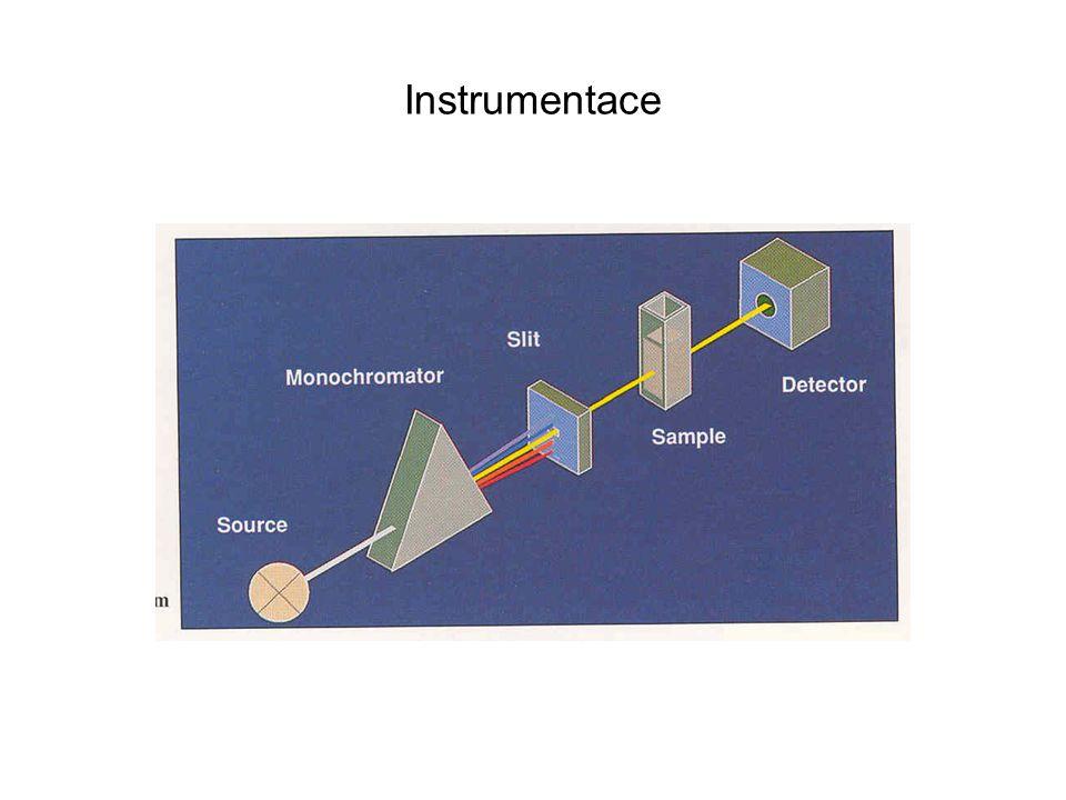 Instrumentace