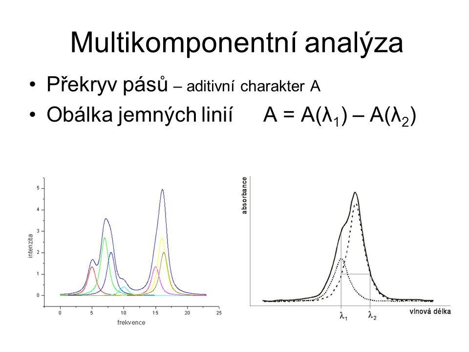 Multikomponentní analýza Překryv pásů – aditivní charakter A Obálka jemných liniíA = A(λ 1 ) – A(λ 2 )
